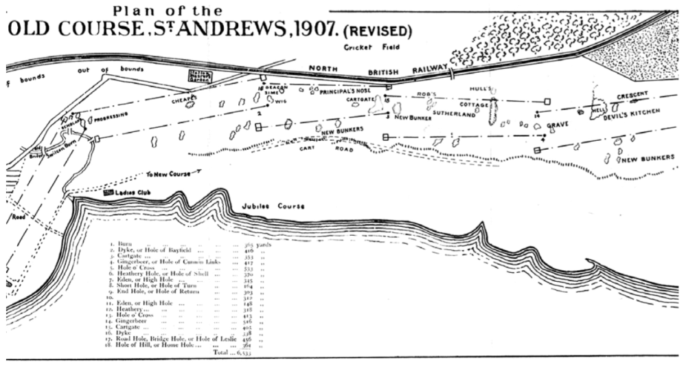 Plan of St Andrews - John Low - Nesbit's 1907